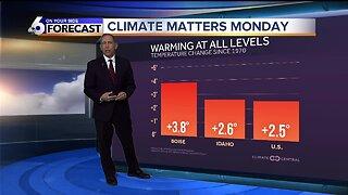 Boise Climate Warming