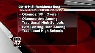 2018 Michigan High School Report