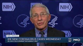 61K new COVID cases Wednesday
