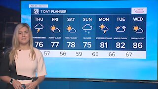 Today's Forecast: Lingering morning showers with decreasing humidity