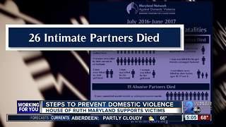 Domestic violence prevention