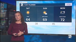 Mostly sunny, breezy, and warmer