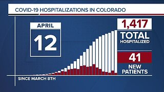 GRAPH: COVID-19 hospitalizations in Colorado as of April 12