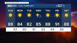 Sunny and a high in the upper 80s Sunday!