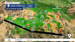 A quick dose of showers and chilly temperatures return to southern Arizona