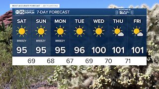 MOST ACCURATE FORECAST: Very warm and breezy Mother's Day weekend