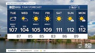 Rain chances, cooler temperatures in the forecast