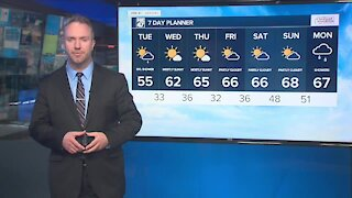 Partly cloudy to partly sunny Tuesday