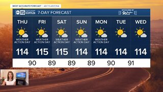 Excessive Heat Warnings through Monday