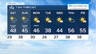 Saturday morning is sunny with temps in the 40s by noon