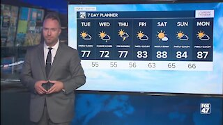 Tonight's Forecast: Partly cloudy, mainly dry and quiet