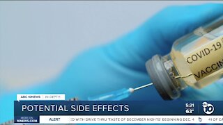 In-Depth: Potential COVID-19 side effects