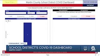 Martin County School District launches new coronavirus dashboard