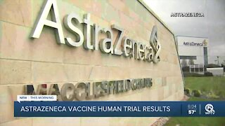 AstraZeneca: US data shows vaccine effective for all ages