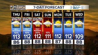 Excessive heat warnings for the Valley