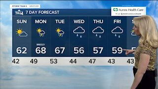 A mix of sun and clouds for Easter Sunday