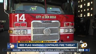 Red flag warning continues in San Diego County
