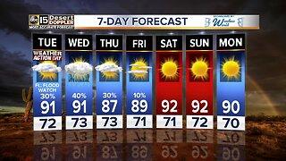Monsoon storms pound Arizona