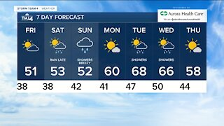 Friday starts out sunny and cold