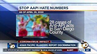 Asian Pacific Islanders report discrimination in San Diego County