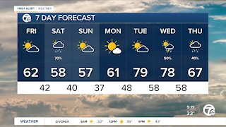 Metro Detroit Forecast: A chilly start with a mild afternoon