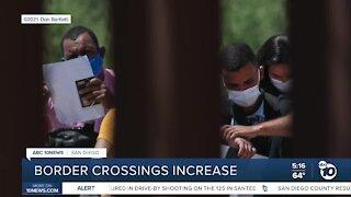 Local photojournalist captures migrants crossing US-Mexico border