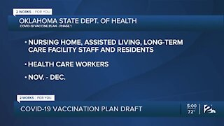 State health department releases draft of COVID-19 vaccine plan
