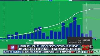 Public Health discusses COVID-19 curve