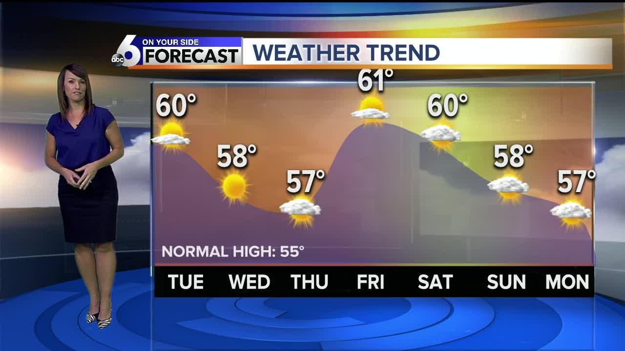 Rachel Garceau's On Your Side forecast 11/4/19