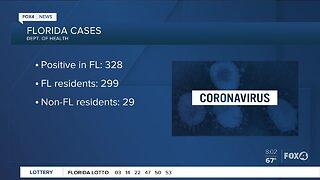 Latest number on the Coronavirus