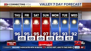 23ABC Evening weather update September 9, 2020