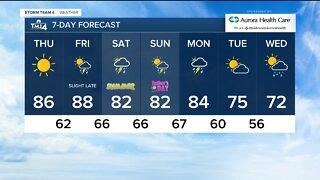 Dry, sunny Thursday ahead