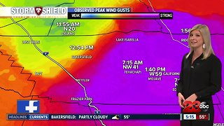 Strong winds overnight ahead of a system bringing rain and snow chances to the county on Saturday