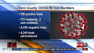 Public Health confirmed that a second Kern County resident has died of COVID-19