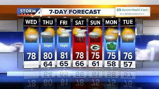 Mostly sunny, warm, and humid Wednesday