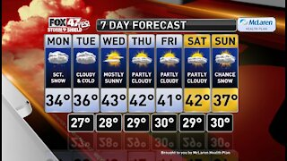 Claire's Forecast 11-30