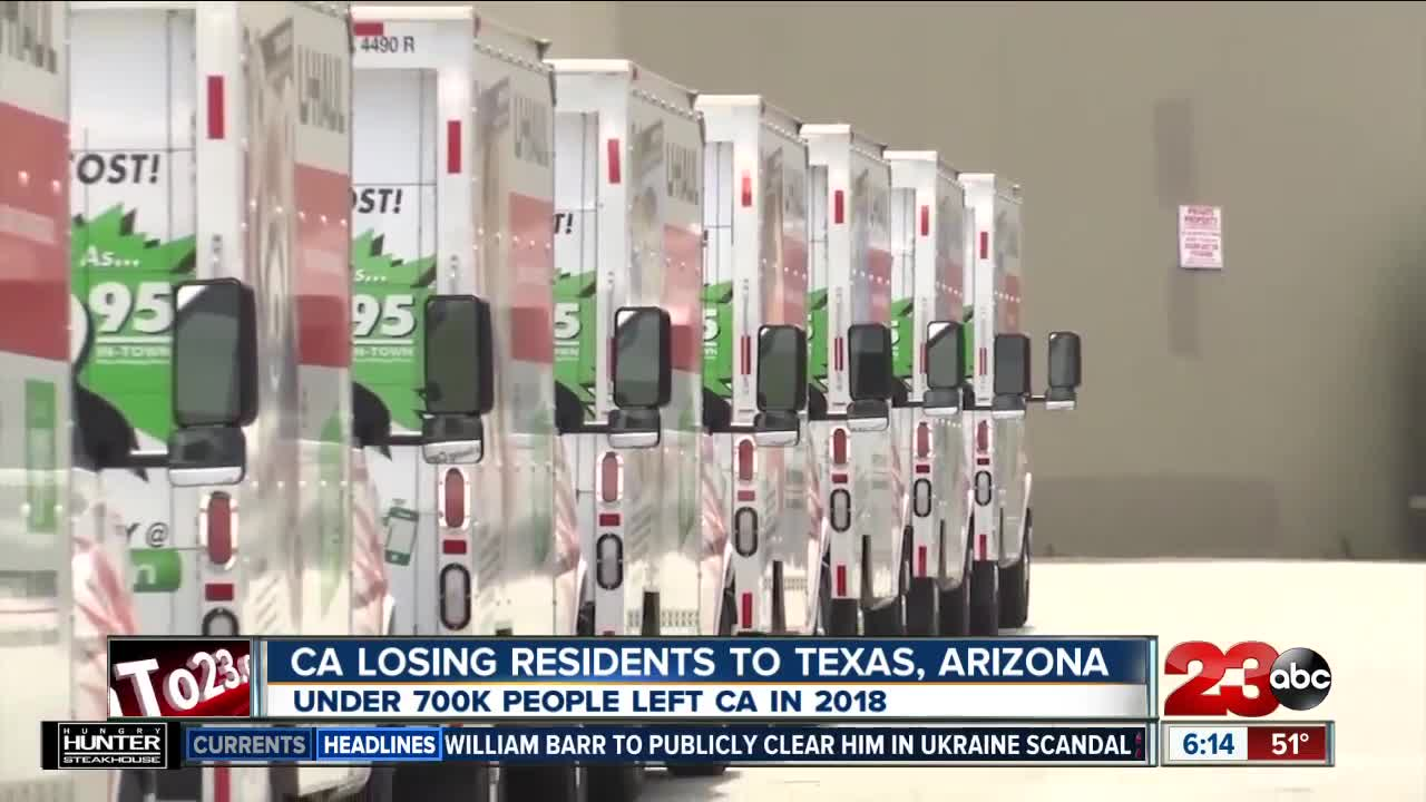 California Loosing Residents to Texas, Arizona