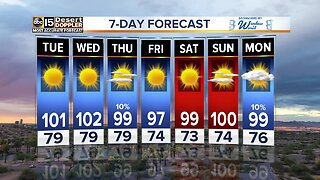 Stormy weather around Arizona Monday