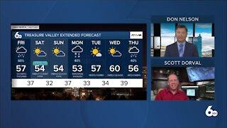Scott Dorval's Idaho News 6 Forecast - Thursday 3/18/21