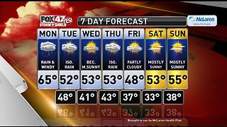 Claire's Forecast 10-21