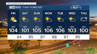 Storm threats continue Friday, into the weekend