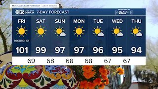 Triple-digits in the forecast once again on Friday