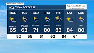 A mix of sun and clouds on Monday