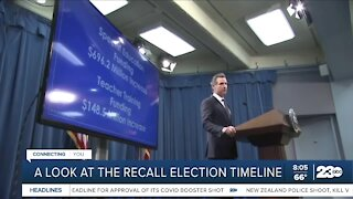 The timeline of the recall election