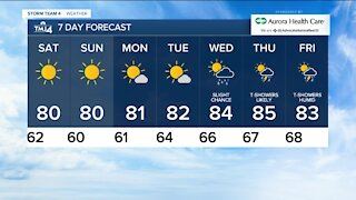 Sunny, cooler, and less humid weather for the weekend