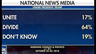 Jesse Watters: Media has terminal Trump Derangement Syndrome
