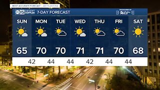 FORECAST: Cool weekend ahead before slight warm-up