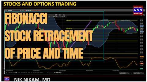 Fibonacci retracement of stock price and time