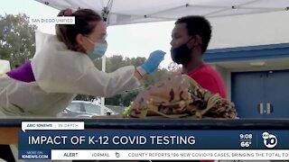In-depth: Impact of K-12 COVID testing