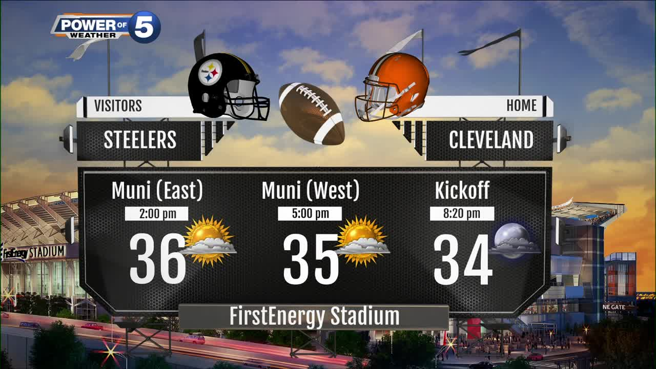 Forecast for the Browns vs. Steelers game today